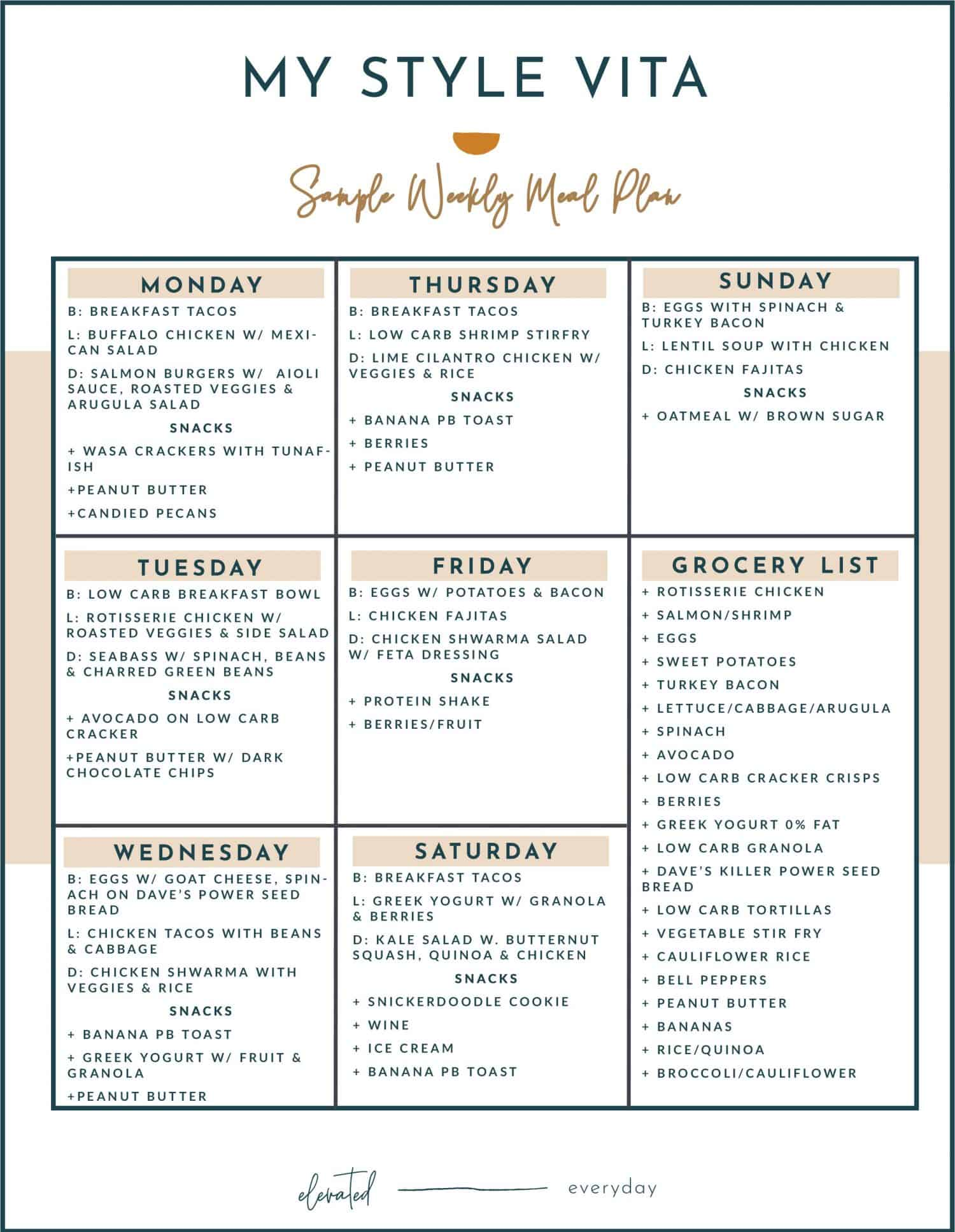 Sample Weekly Meal Plan & Grocery List - My Style Vita