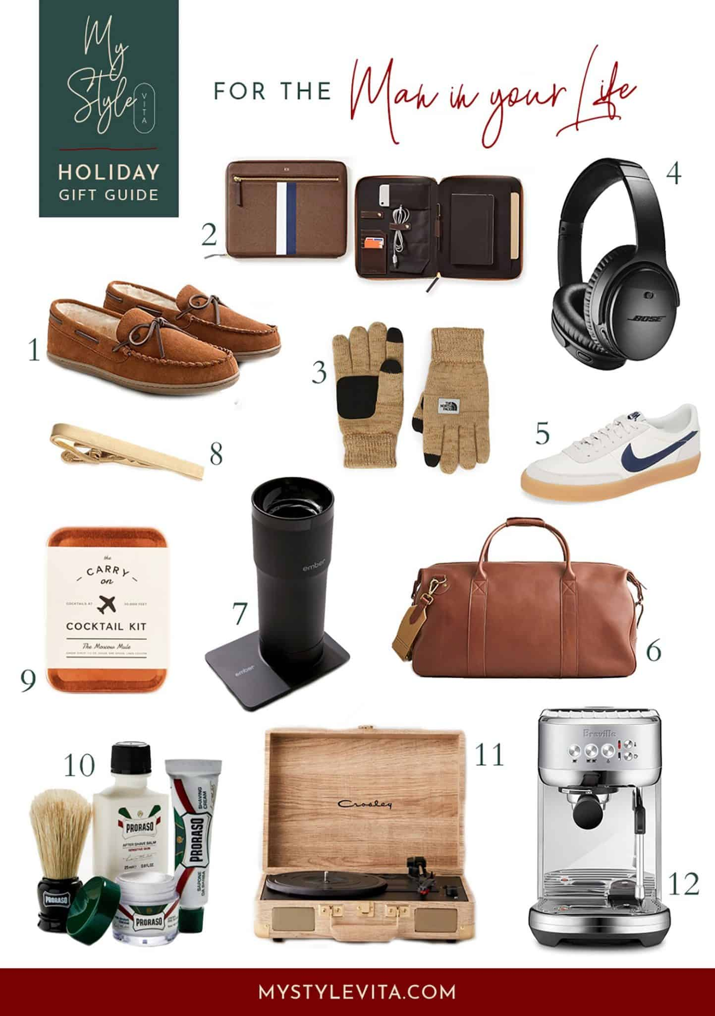 Holiday Gift Guides for men
